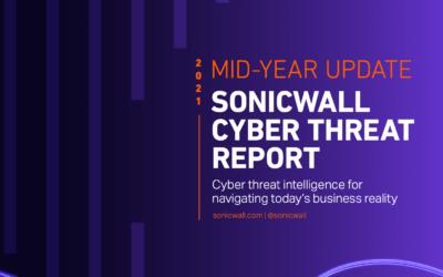 De laatste trends in cybercriminaliteit: nieuw Cyber Threat Report van SonicWall